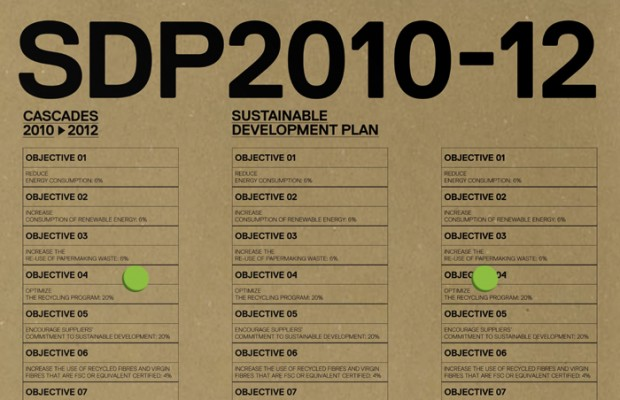 A Transparent Approach to Sustainable Development